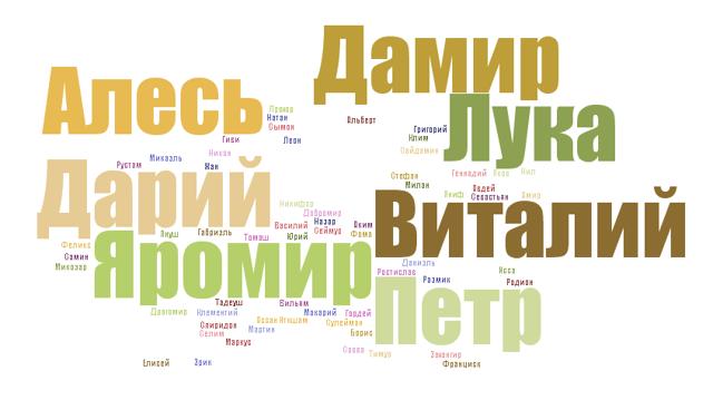 Имена для мальчиков редкие и красивые, русские и необычные - их значения, рейтинг лучших