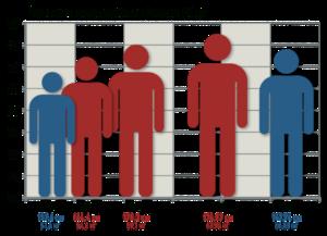 Рост девочек по годам : таблица норм и соотношения к весу у детей и подростков по возрасту